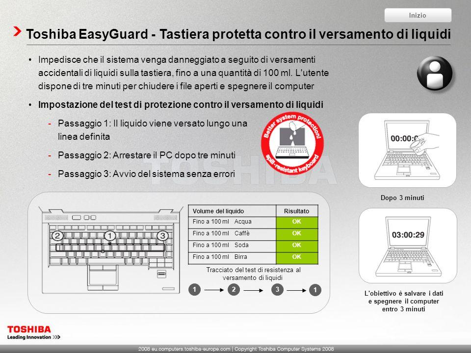 Toshiba EasyGuard - Tastiera protetta contro il versamento di liquidi Impedisce che il sistema venga danneggiato a seguito di versamenti accidentali d