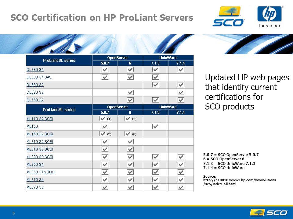 5 SCO Certification on HP ProLiant Servers 5.0.7 = SCO OpenServer 5.0.7 6 = SCO OpenServer 6 7.1.3 = SCO UnixWare 7.1.3 7.1.4 = SCO UnixWare Source: h