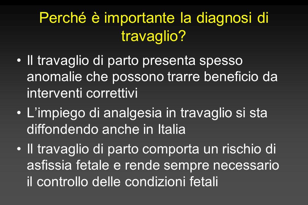 Valutazione della attività contrattile 1.Percezione paziente 2.
