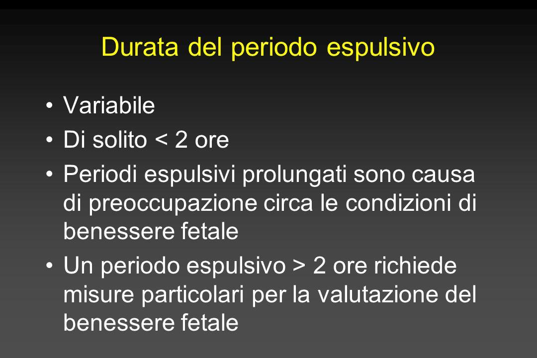 Meccanismi del parto - 5 Terzo stadio (secondamento)