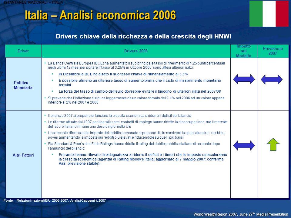 World Wealth Report 2007, June 27 th Media Presentation Italia – Analisi economica 2006 Driver Drivers 2006 Drivers chiave della ricchezza e della cre