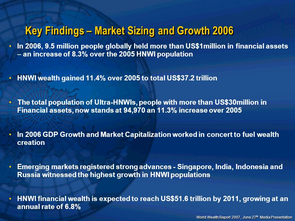 World Wealth Report 2007, June 27 th Media Presentation Key Findings – Market Sizing and Growth 2006 In 2006, 9.5 million people globally held more th