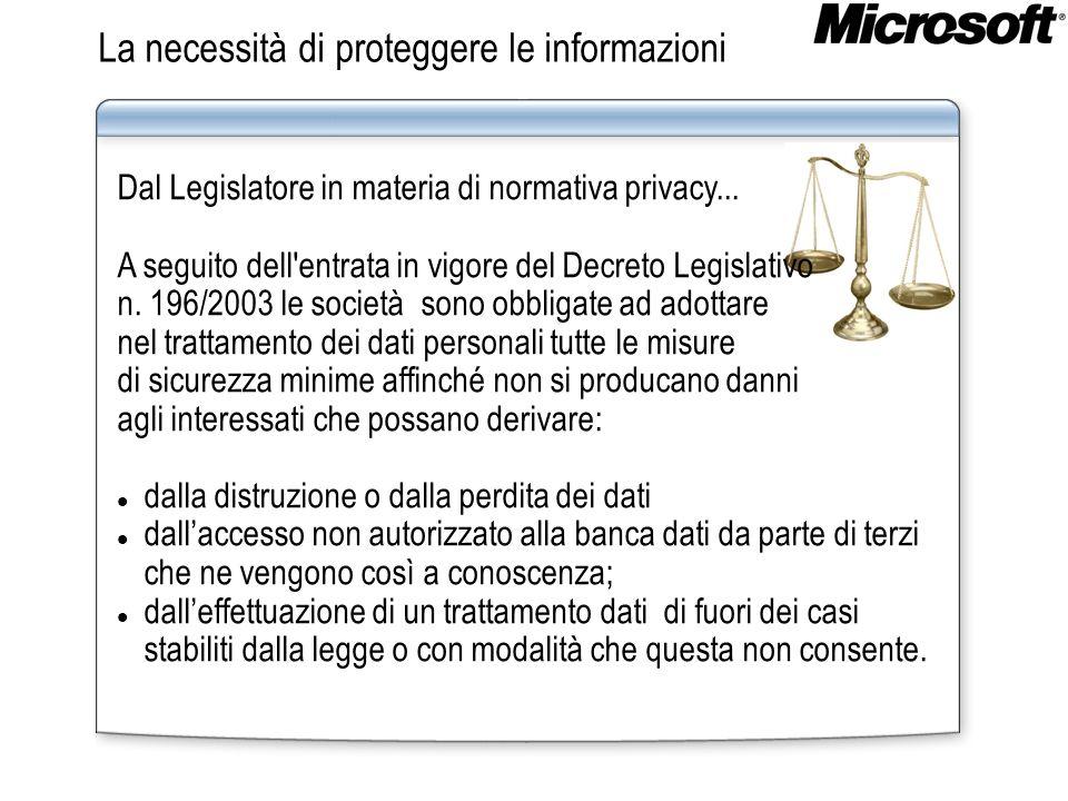 La necessità di proteggere le informazioni Dal Legislatore in materia di normativa privacy...