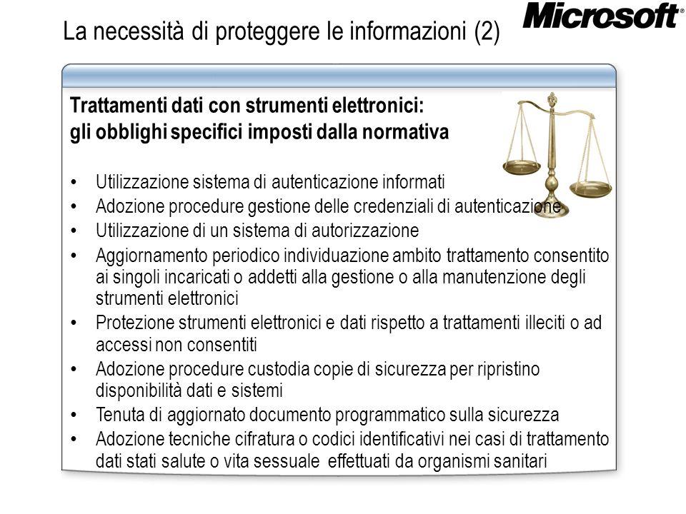 La necessità di proteggere le informazioni (3) Precedenti violazioni della protezione in Violazioni dall interno della rete Violazioni dall esterno della rete Violazioni dolose Violazioni involontarie
