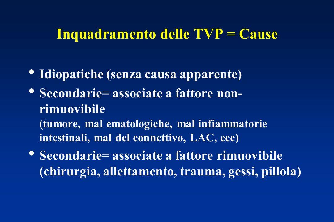 Inquadramento delle TVP = Cause Idiopatiche (senza causa apparente) Secondarie= associate a fattore non- rimuovibile (tumore, mal ematologiche, mal in