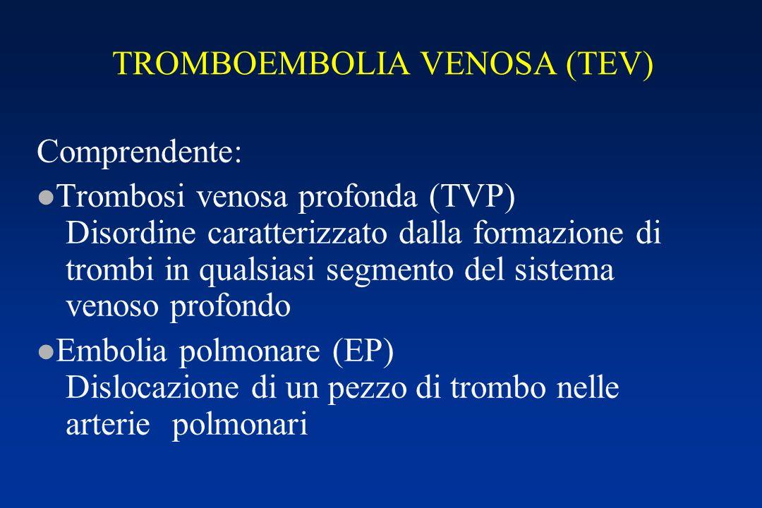 TROMBOEMBOLIA VENOSA (TEV) Comprendente: Trombosi venosa profonda (TVP) Disordine caratterizzato dalla formazione di trombi in qualsiasi segmento del