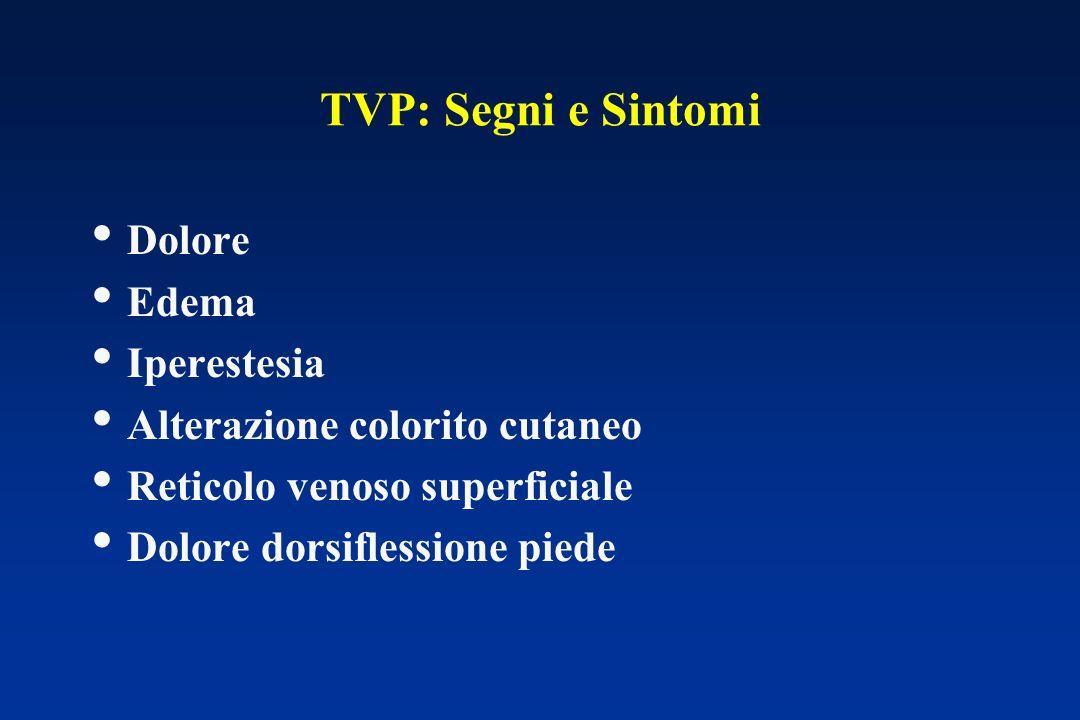 TVP: Segni e Sintomi Dolore Edema Iperestesia Alterazione colorito cutaneo Reticolo venoso superficiale Dolore dorsiflessione piede