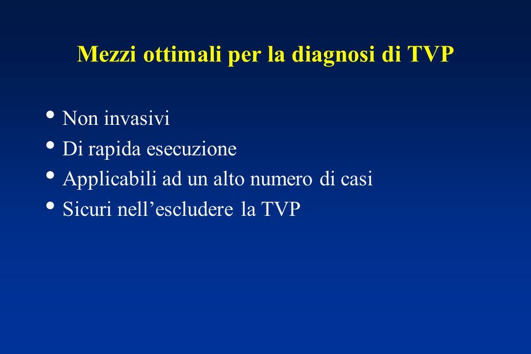 Mezzi ottimali per la diagnosi di TVP Non invasivi Di rapida esecuzione Applicabili ad un alto numero di casi Sicuri nellescludere la TVP