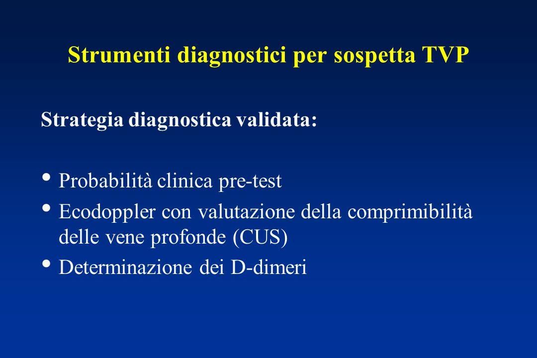 Strumenti diagnostici per sospetta TVP Strategia diagnostica validata: Probabilità clinica pre-test Ecodoppler con valutazione della comprimibilità de