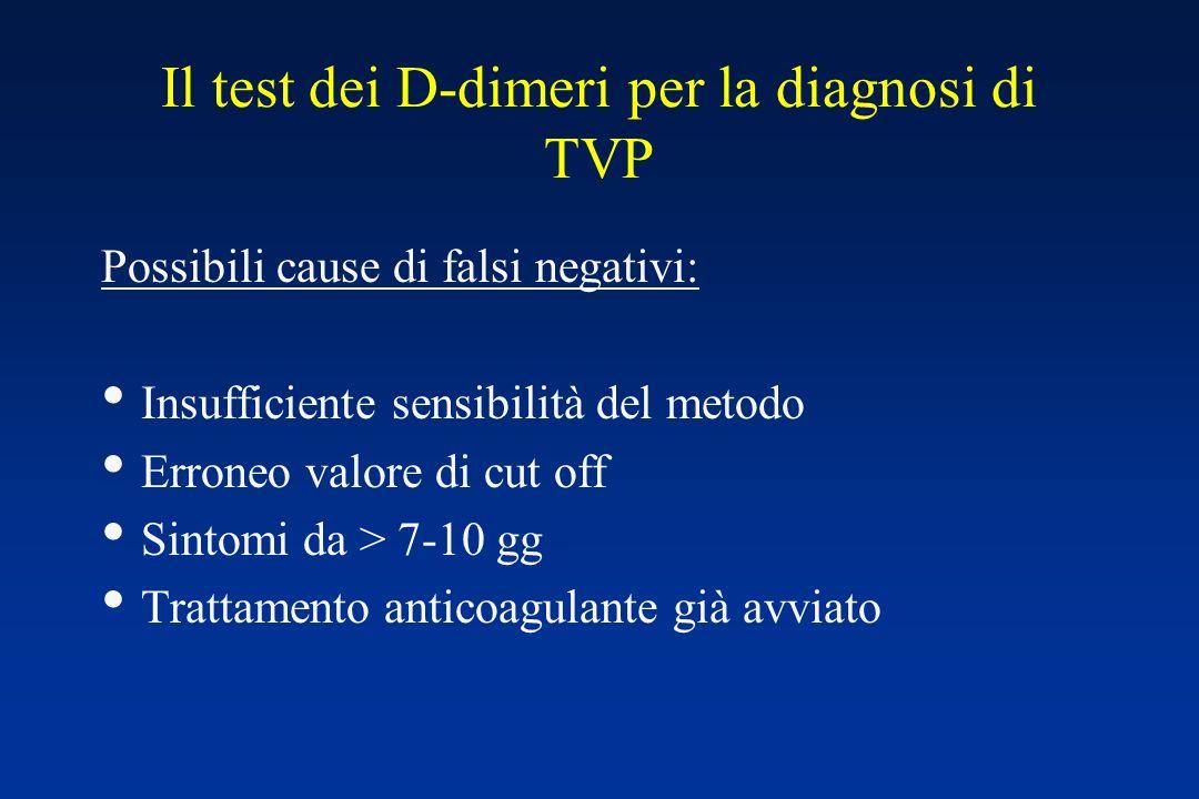Il test dei D-dimeri per la diagnosi di TVP Possibili cause di falsi negativi: Insufficiente sensibilità del metodo Erroneo valore di cut off Sintomi