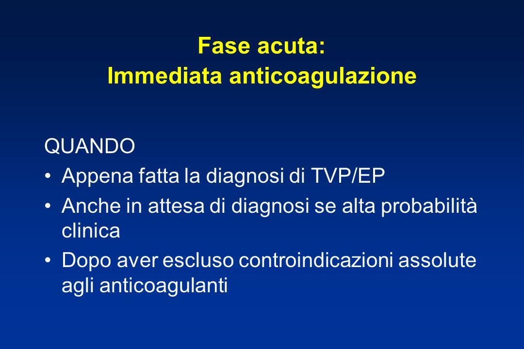 Fase acuta: Immediata anticoagulazione QUANDO Appena fatta la diagnosi di TVP/EP Anche in attesa di diagnosi se alta probabilità clinica Dopo aver escluso controindicazioni assolute agli anticoagulanti