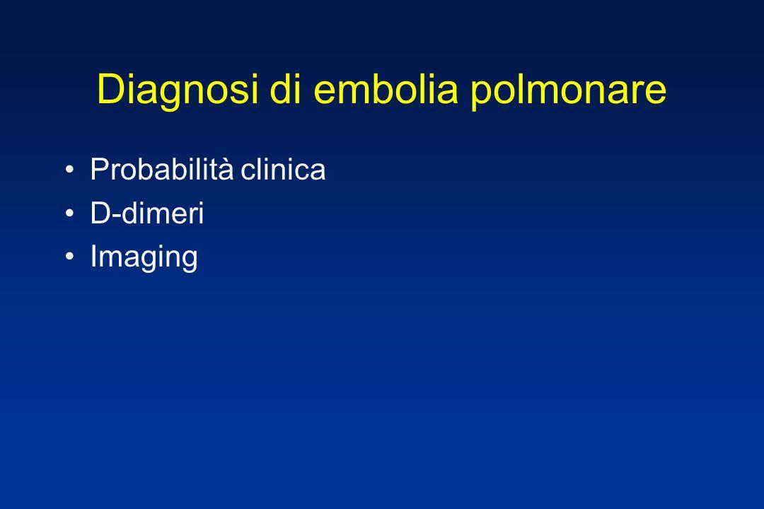 Diagnosi di embolia polmonare Probabilità clinica D-dimeri Imaging