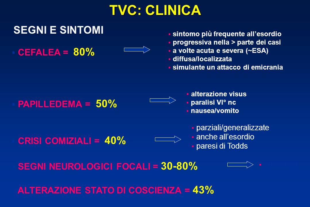 TVC: CLINICA SEGNI E SINTOMI CEFALEA = 80% PAPILLEDEMA = 50% CRISI COMIZIALI = 40% SEGNI NEUROLOGICI FOCALI = 30-80% ALTERAZIONE STATO DI COSCIENZA = 43% parziali/generalizzate anche allesordio paresi di Todds sintomo più frequente allesordio progressiva nella > parte dei casi a volte acuta e severa (~ESA) diffusa/localizzata simulante un attacco di emicrania alterazione visus paralisi VI° nc nausea/vomito emiparesi