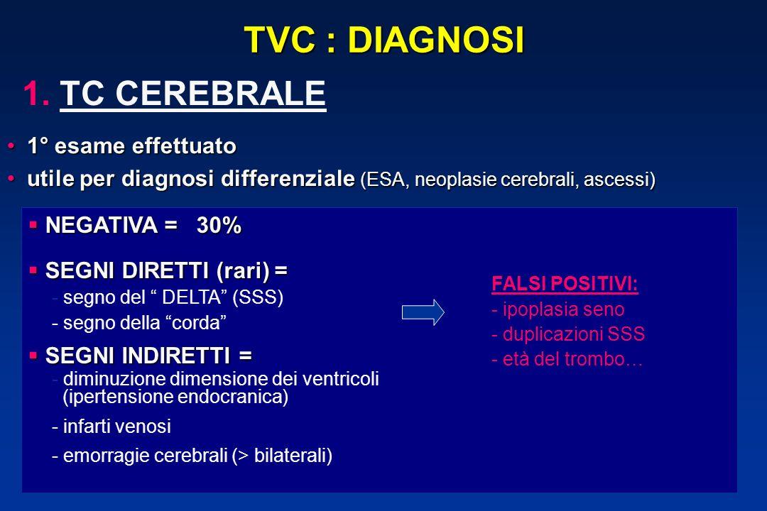 TVC : DIAGNOSI 1° esame effettuato 1° esame effettuato utile per diagnosi differenziale (ESA, neoplasie cerebrali, ascessi) utile per diagnosi differenziale (ESA, neoplasie cerebrali, ascessi) NEGATIVA = 30% NEGATIVA = 30% SEGNI DIRETTI (rari) = SEGNI DIRETTI (rari) = SEGNI INDIRETTI = SEGNI INDIRETTI = 1.