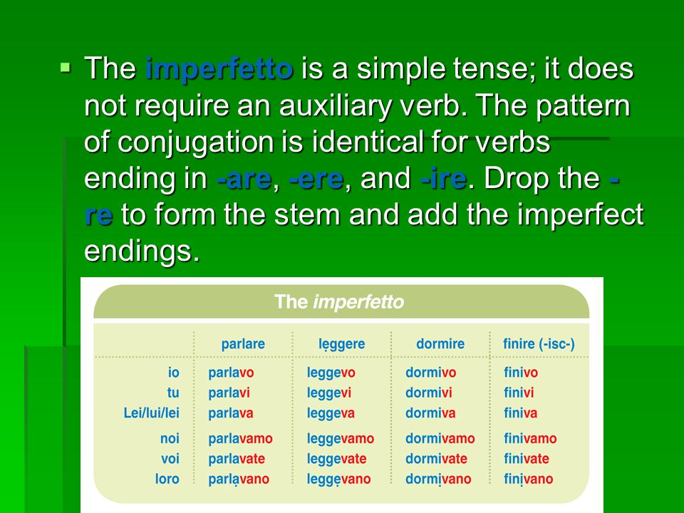 6B.1-10 The imperfetto is a simple tense; it does not require an auxiliary verb. The pattern of conjugation is identical for verbs ending in -are, -er