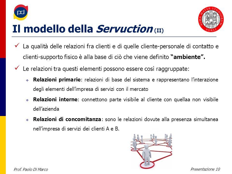 Prof. Paolo Di Marco Presentazione 10 Il modello della Servuction (II) La qualità delle relazioni fra clienti e di quelle cliente-personale di contatt