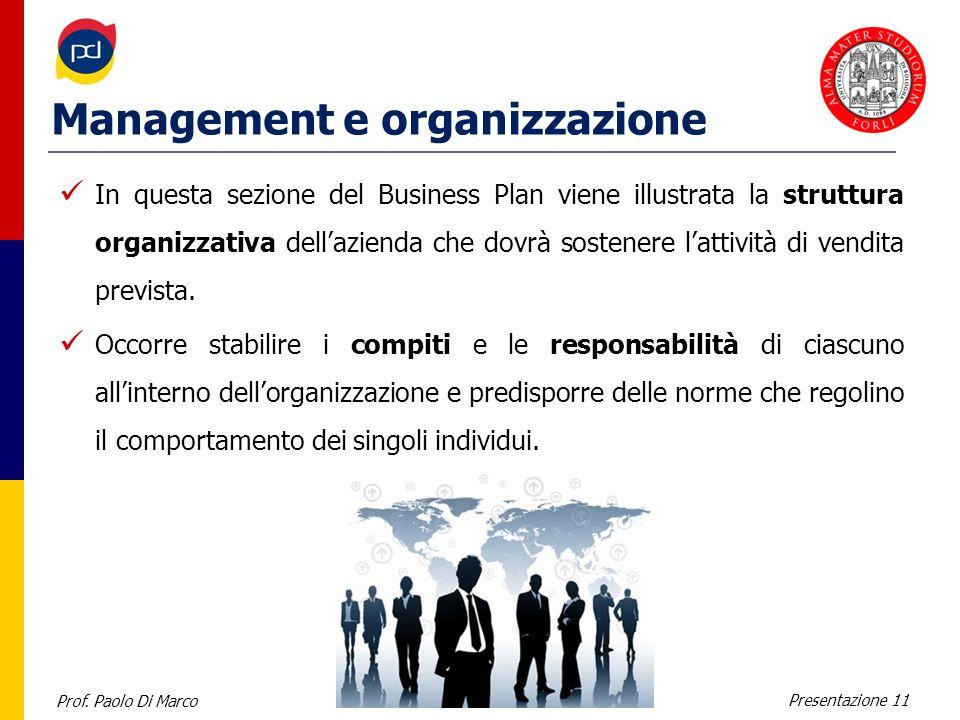 Prof. Paolo Di Marco Presentazione 11 Management e organizzazione In questa sezione del Business Plan viene illustrata la struttura organizzativa dell