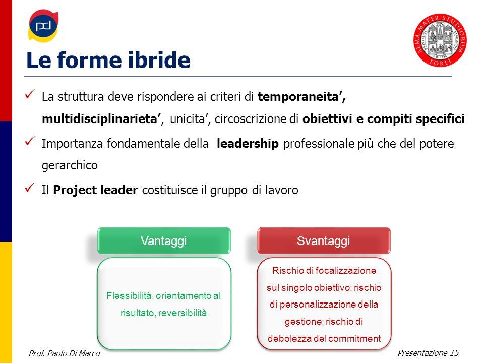 Prof. Paolo Di Marco Presentazione 15 Le forme ibride La struttura deve rispondere ai criteri di temporaneita, multidisciplinarieta, unicita, circoscr