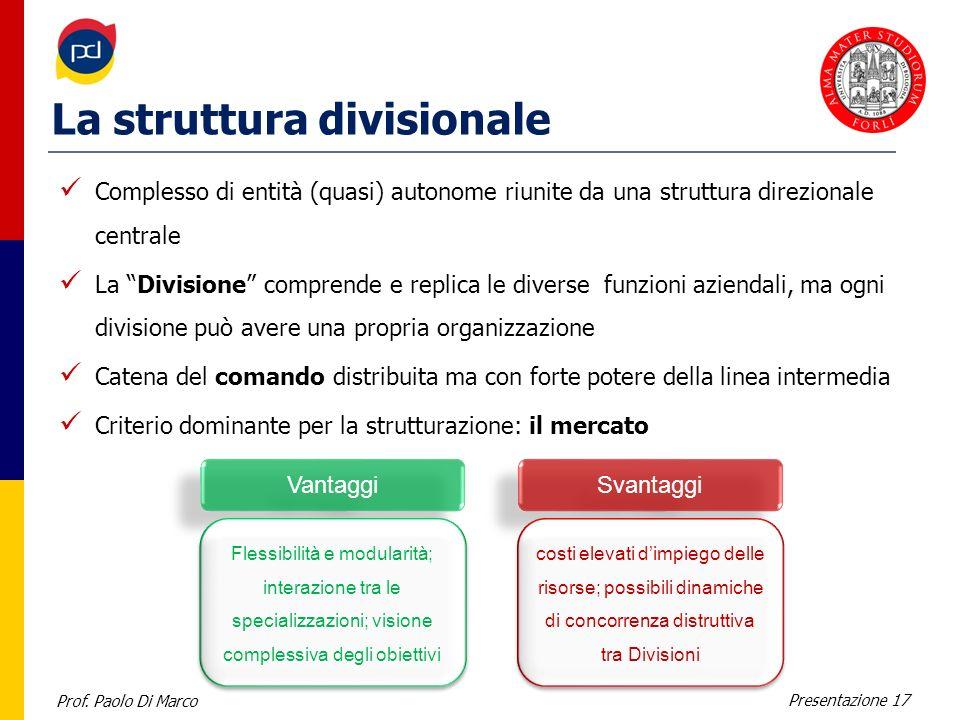 Prof. Paolo Di Marco Presentazione 17 La struttura divisionale Complesso di entità (quasi) autonome riunite da una struttura direzionale centrale La D