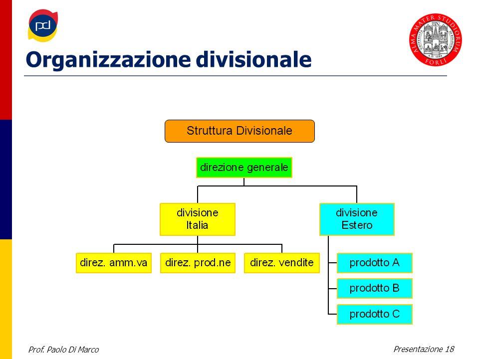 Prof. Paolo Di Marco Presentazione 18 Organizzazione divisionale Struttura Divisionale