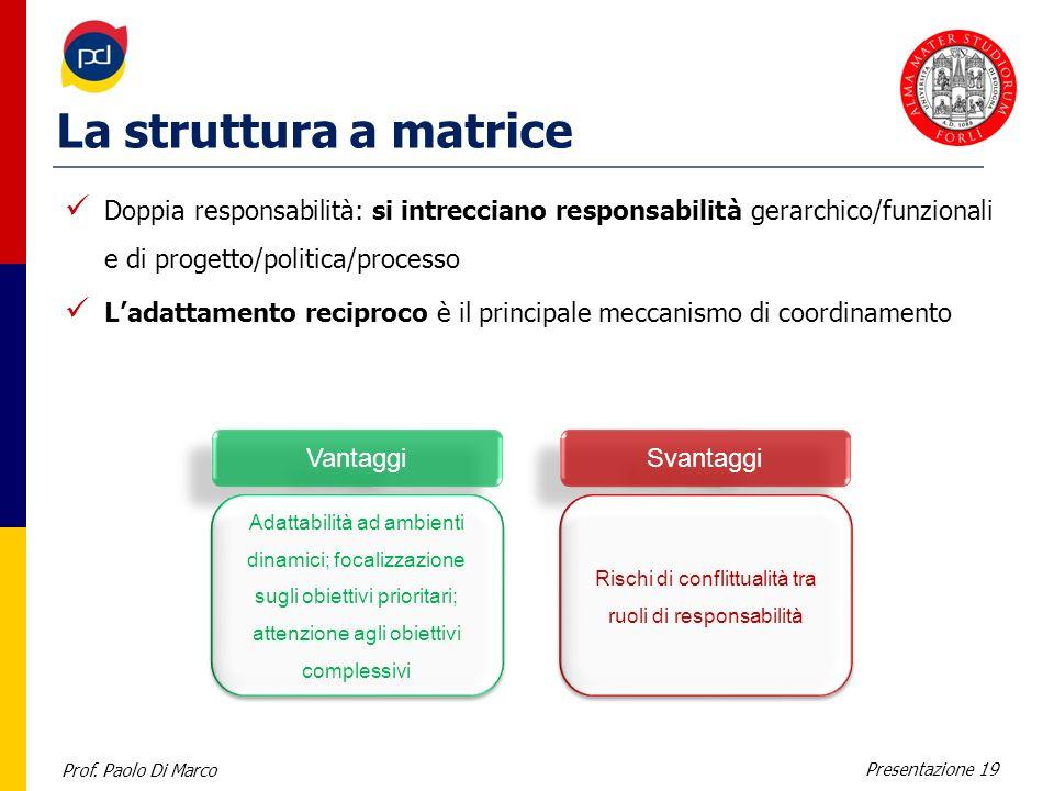Prof. Paolo Di Marco Presentazione 19 La struttura a matrice Doppia responsabilità: si intrecciano responsabilità gerarchico/funzionali e di progetto/