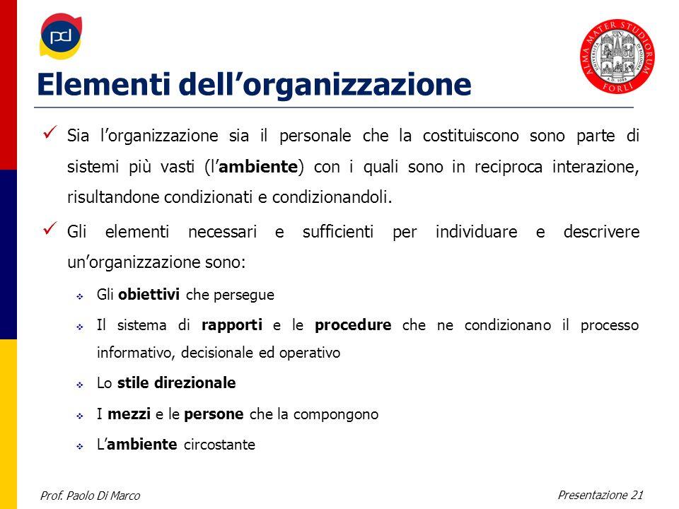 Prof. Paolo Di Marco Presentazione 21 Elementi dellorganizzazione Sia lorganizzazione sia il personale che la costituiscono sono parte di sistemi più