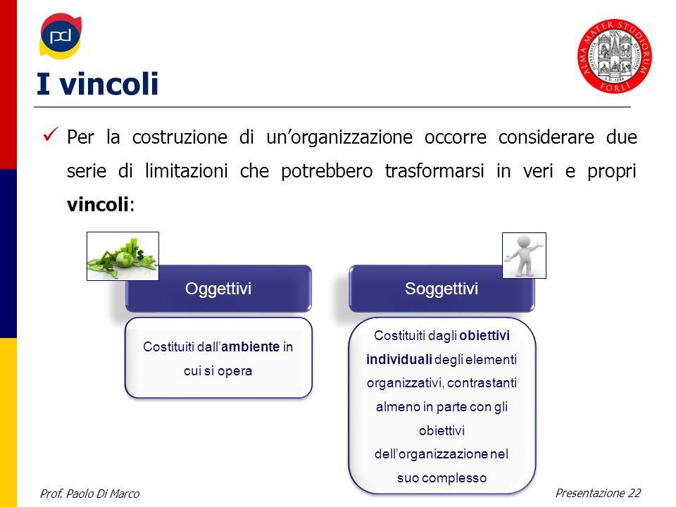 Prof. Paolo Di Marco Presentazione 22 I vincoli Per la costruzione di unorganizzazione occorre considerare due serie di limitazioni che potrebbero tra