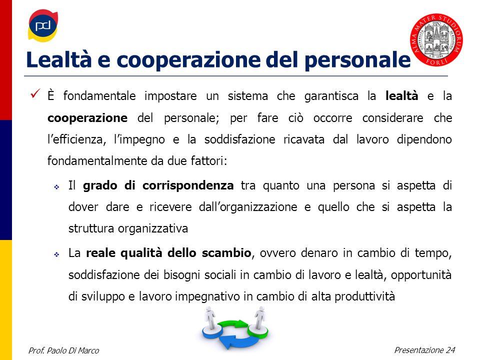 Prof. Paolo Di Marco Presentazione 24 Lealtà e cooperazione del personale È fondamentale impostare un sistema che garantisca la lealtà e la cooperazio
