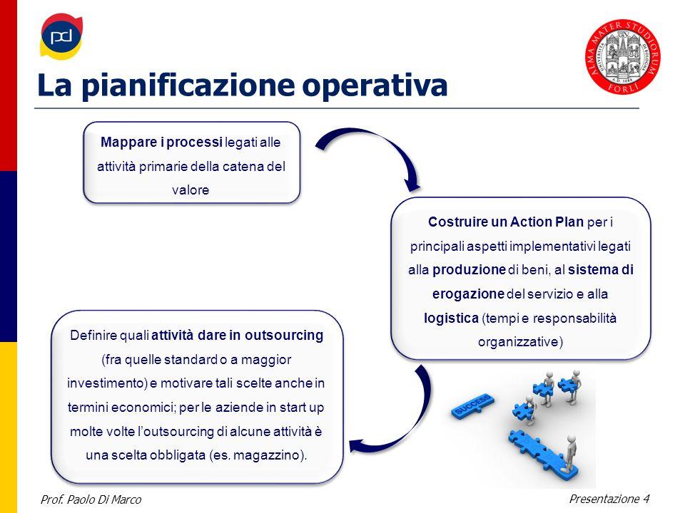 Prof. Paolo Di Marco Presentazione 4 La pianificazione operativa Mappare i processi legati alle attività primarie della catena del valore Costruire un