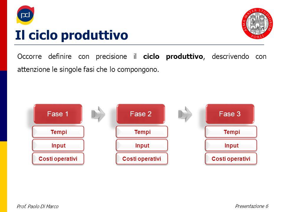 Prof. Paolo Di Marco Presentazione 6 Il ciclo produttivo Occorre definire con precisione il ciclo produttivo, descrivendo con attenzione le singole fa
