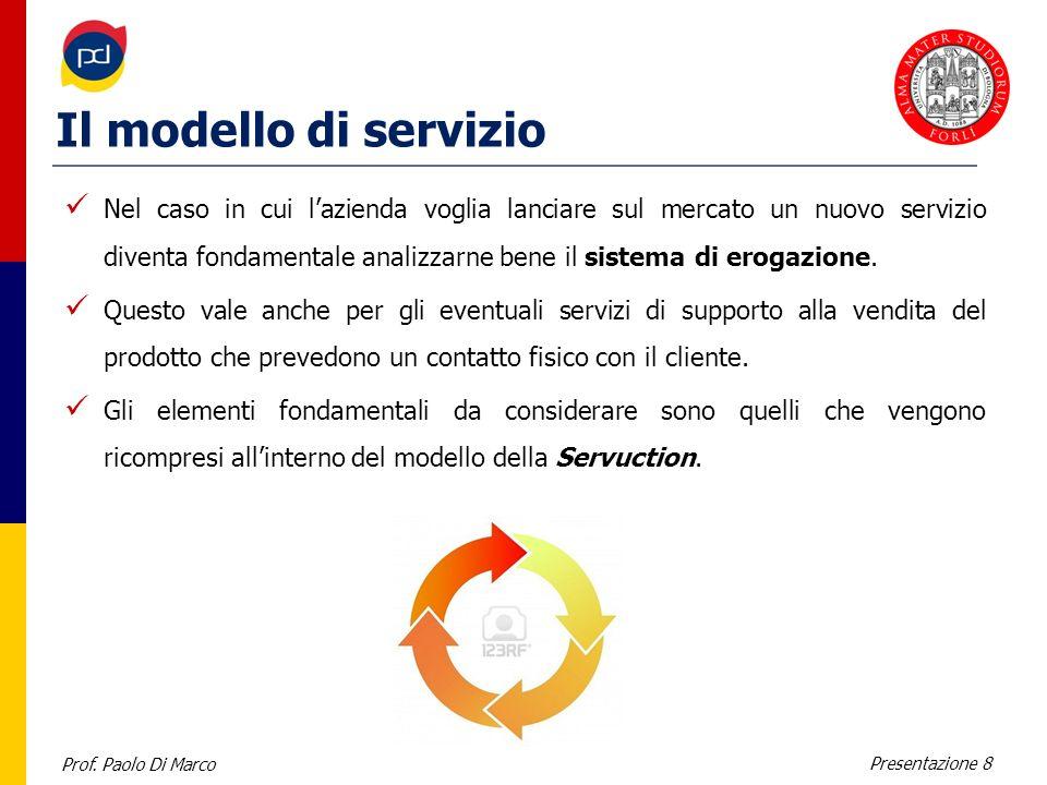 Prof. Paolo Di Marco Presentazione 8 Il modello di servizio Nel caso in cui lazienda voglia lanciare sul mercato un nuovo servizio diventa fondamental