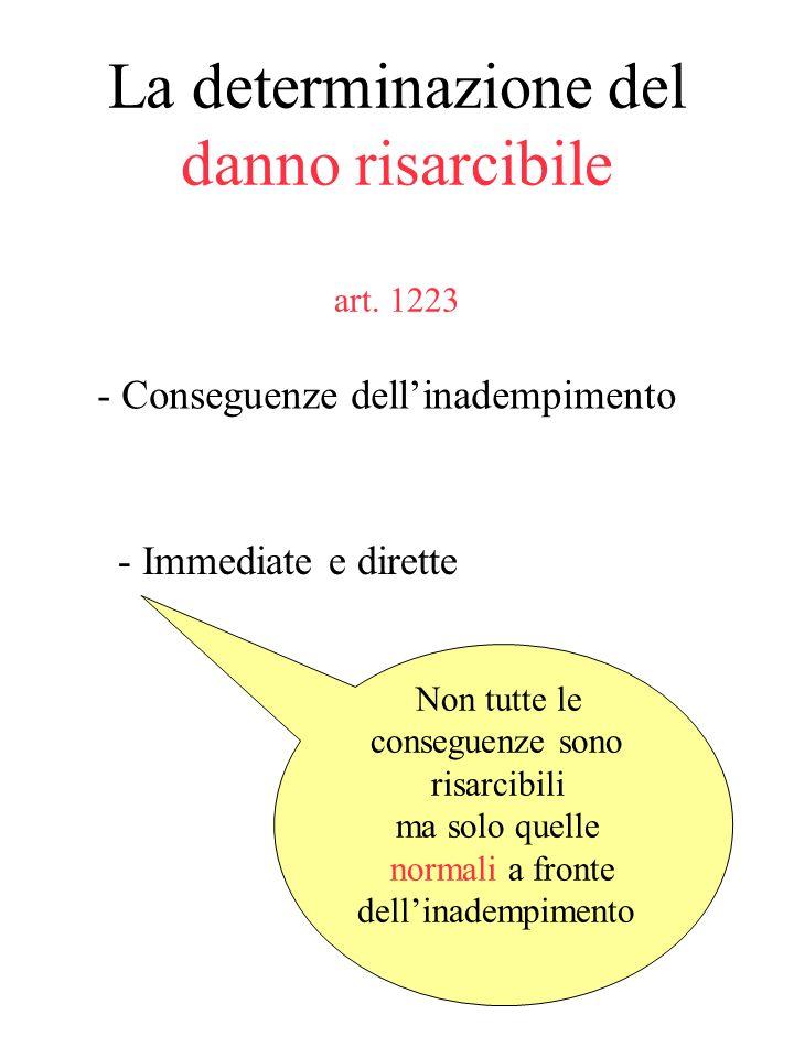 La determinazione del danno risarcibile art. 1223 Conseguenze dellinadempimento Sono risarcibili i danni legati allinadempimento da un nesso di causal