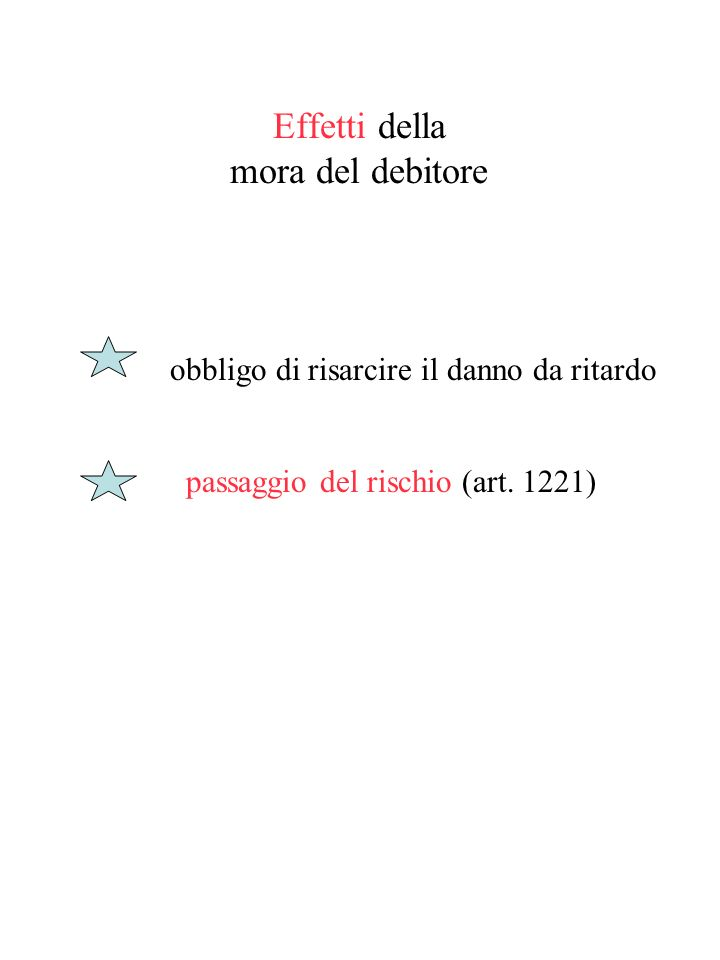 La mora del debitore art. 1219 Presupposti mora per intimazione mora automatica - fatto illecito - dichiarazione del debitore di non voler adempiere -