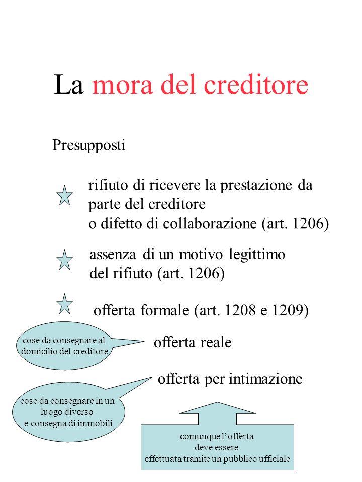 Effetti della mora del debitore passaggio del rischio (art. 1221) obbligo di risarcire il danno da ritardo