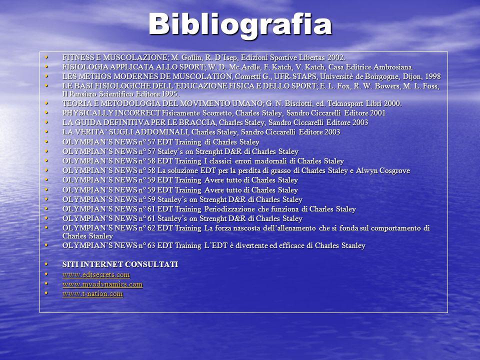 Bibliografia FITNESS E MUSCOLAZIONE; M. Gollin, R. DIsep, Edizioni Sportive Libertas 2002. FITNESS E MUSCOLAZIONE; M. Gollin, R. DIsep, Edizioni Sport