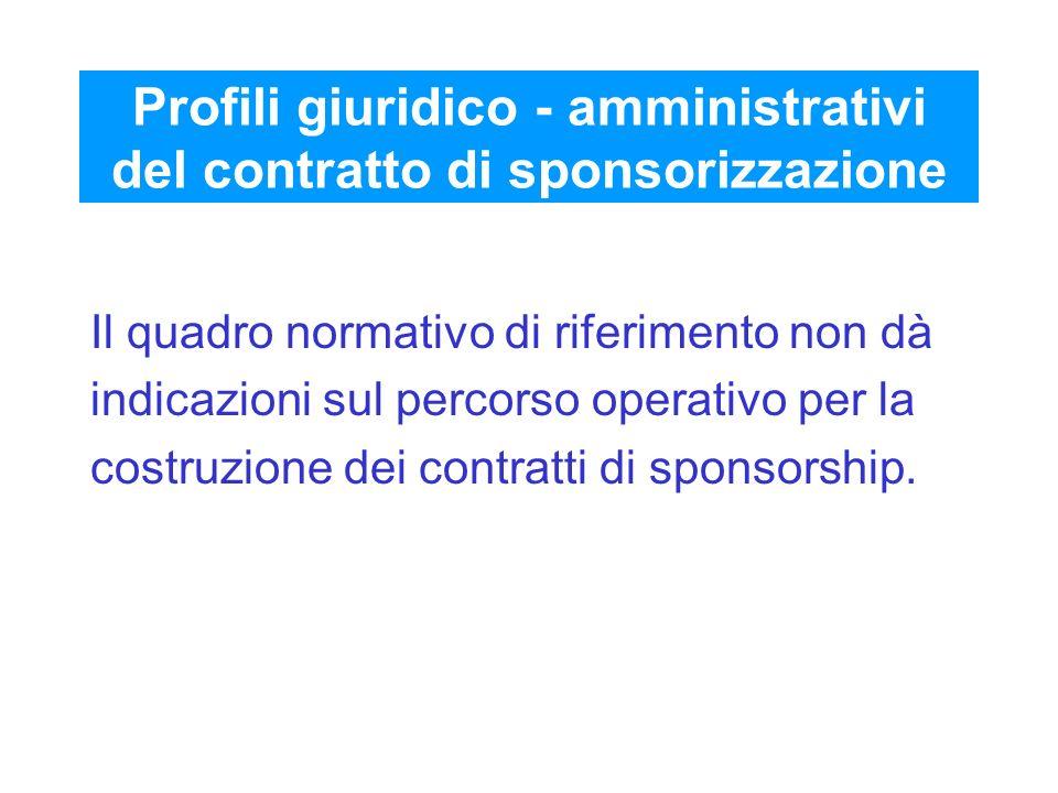 Profili giuridico - amministrativi del contratto di sponsorizzazione Il quadro normativo di riferimento non dà indicazioni sul percorso operativo per