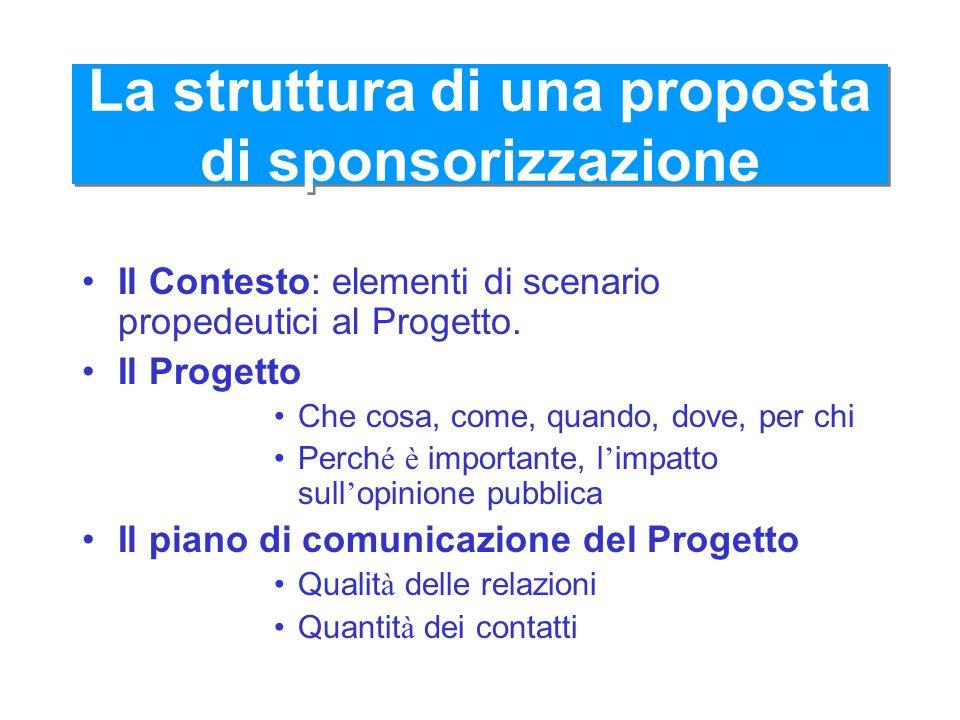 La struttura di una proposta di sponsorizzazione Il Contesto: elementi di scenario propedeutici al Progetto. Il Progetto Che cosa, come, quando, dove,