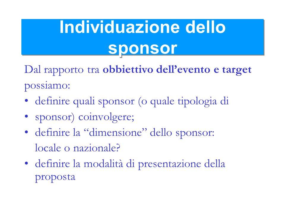 Individuazione dello sponsor Dal rapporto tra obbiettivo dellevento e target possiamo: definire quali sponsor (o quale tipologia di sponsor) coinvolge