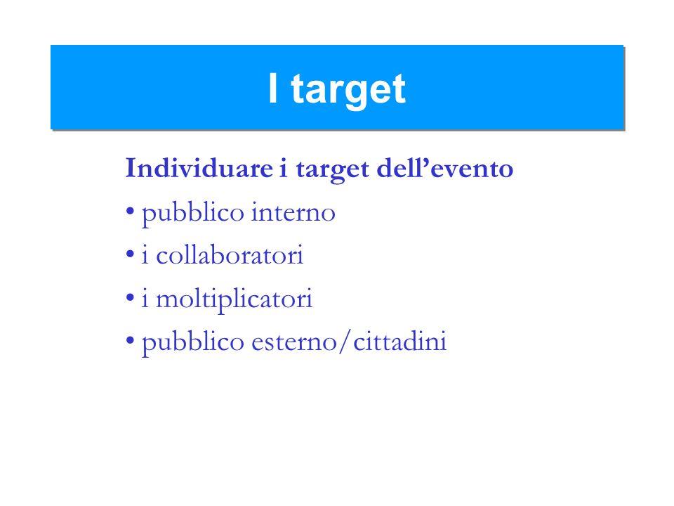 I target Individuare i target dellevento pubblico interno i collaboratori i moltiplicatori pubblico esterno/cittadini
