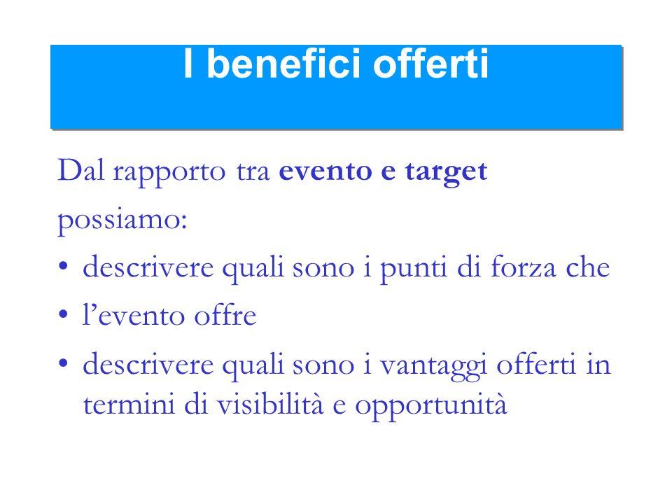 I benefici offerti Dal rapporto tra evento e target possiamo: descrivere quali sono i punti di forza che levento offre descrivere quali sono i vantagg