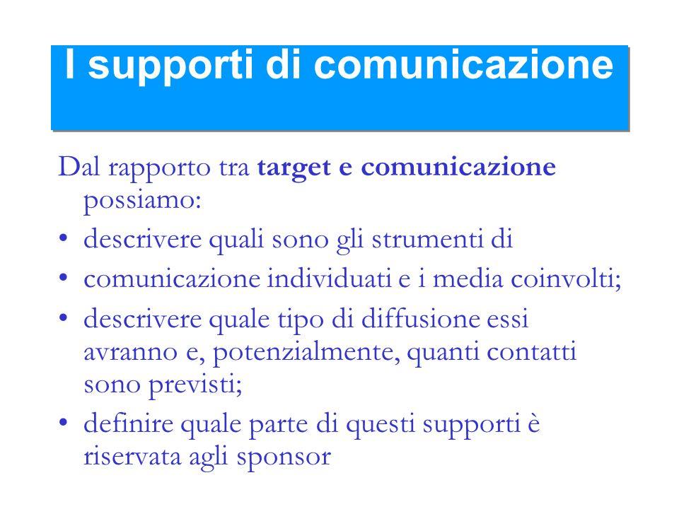 I supporti di comunicazione Dal rapporto tra target e comunicazione possiamo: descrivere quali sono gli strumenti di comunicazione individuati e i med