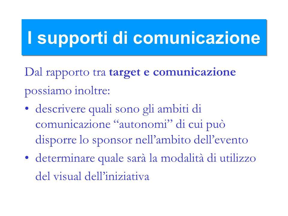 I supporti di comunicazione Dal rapporto tra target e comunicazione possiamo inoltre: descrivere quali sono gli ambiti di comunicazione autonomi di cu