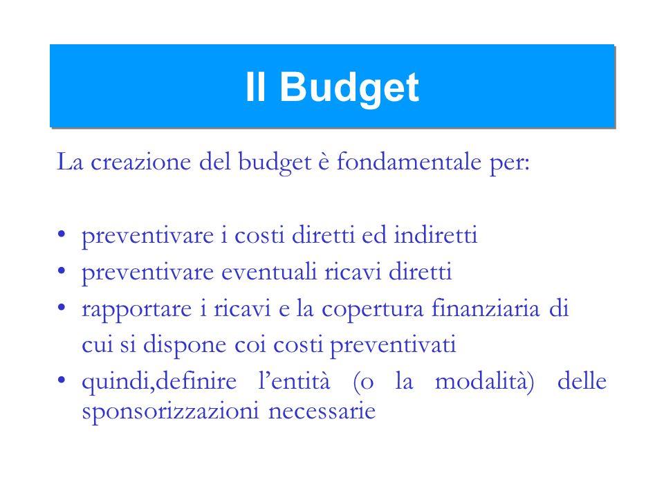 Il Budget La creazione del budget è fondamentale per: preventivare i costi diretti ed indiretti preventivare eventuali ricavi diretti rapportare i ric
