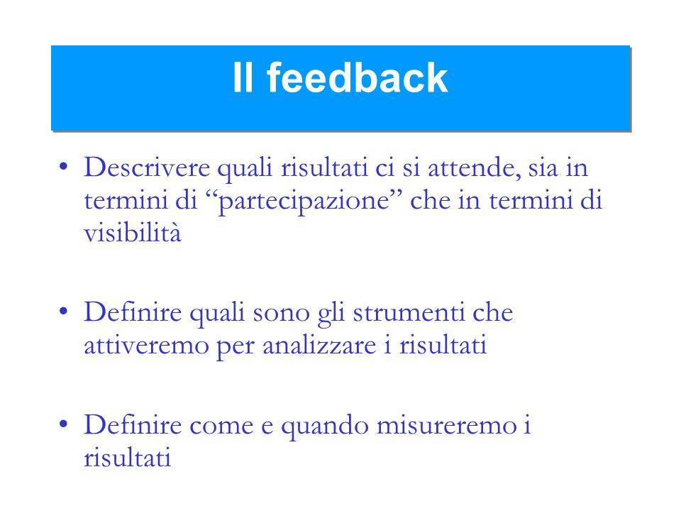 Il feedback Descrivere quali risultati ci si attende, sia in termini di partecipazione che in termini di visibilità Definire quali sono gli strumenti