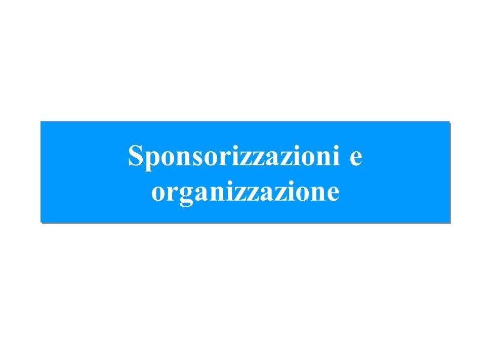 Sponsorizzazioni e organizzazione