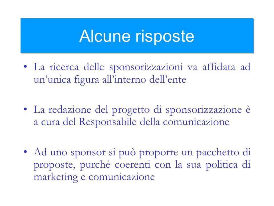 Alcune risposte La ricerca delle sponsorizzazioni va affidata ad ununica figura allinterno dellente La redazione del progetto di sponsorizzazione è a