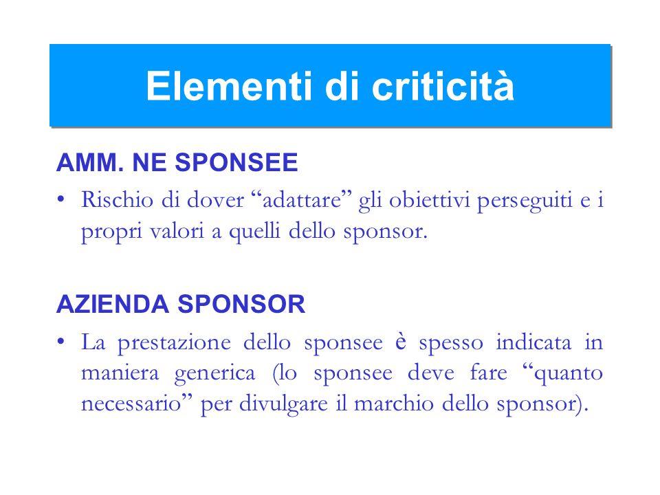 Elementi di criticità AMM. NE SPONSEE Rischio di dover adattare gli obiettivi perseguiti e i propri valori a quelli dello sponsor. AZIENDA SPONSOR La