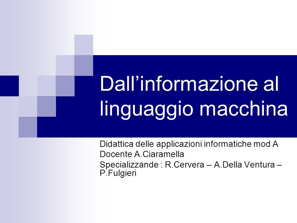 Dallinformazione al linguaggio macchina Didattica delle applicazioni informatiche mod A Docente A.Ciaramella Specializzande : R.Cervera – A.Della Vent