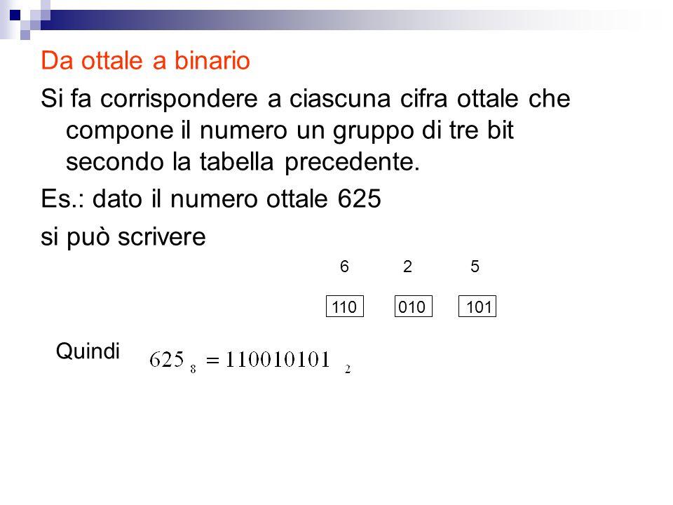 Da ottale a binario Si fa corrispondere a ciascuna cifra ottale che compone il numero un gruppo di tre bit secondo la tabella precedente. Es.: dato il