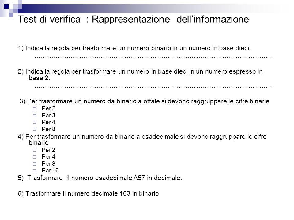 Test di verifica : Rappresentazione dellinformazione 1) Indica la regola per trasformare un numero binario in un numero in base dieci. ………………………………………